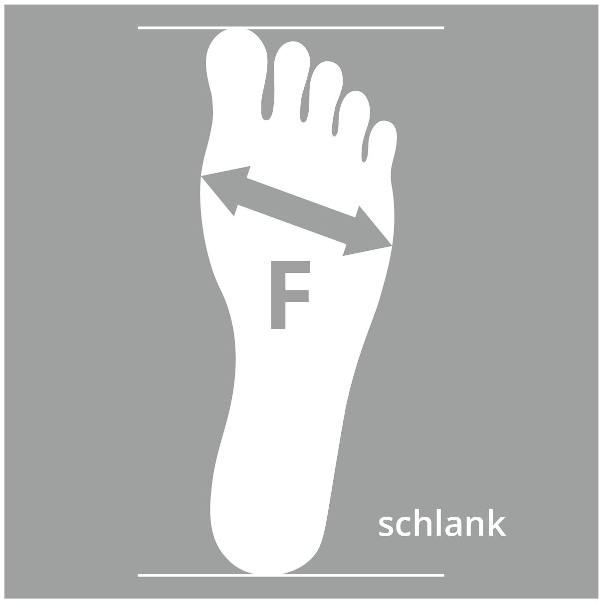 new style d76e9 871ac Schuhweiten F, G, H für Frauenfüße richtig messen ...