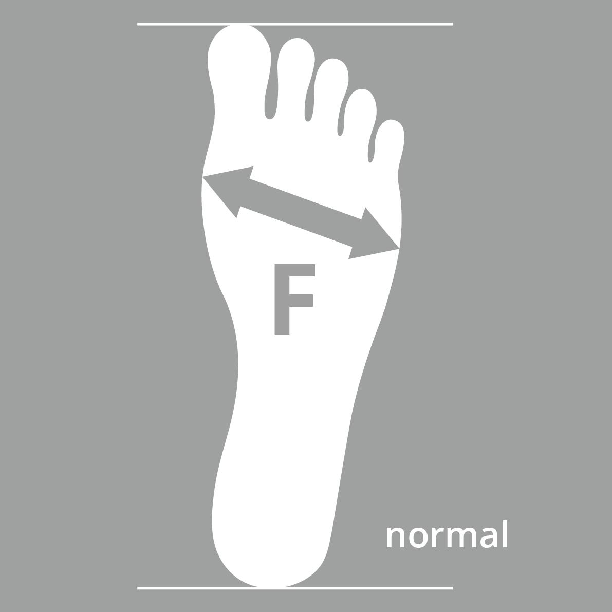 Schuhweiten F, G, H für Frauenfüße richtig messen ...