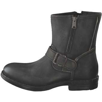 Replay Stiefel